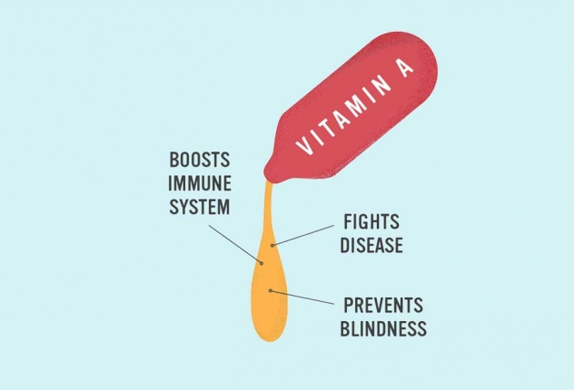 Where's the Vitamin A? Infographic